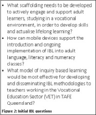Questions posed in blog, The Million Dollar Question - What is Inquiry Based Learning.